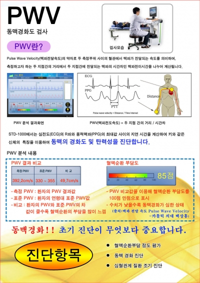 Smart Diagnosis System - Korean ver.