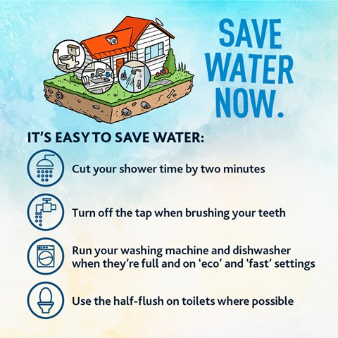 Water tips text